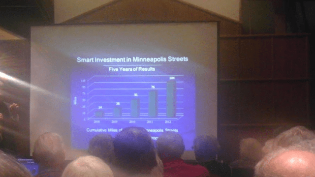 mayor's chart of road miles maintained