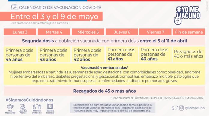 https://i1.wp.com/www.minsal.cl/wp-content/uploads/2021/05/redes-sociales_calendario-vacunacion_SEMANA-14_3-DE-MAYO_redes-sociales_vacunacion-semana-14_3-mayo_tw.png?resize=696%2C387&ssl=1