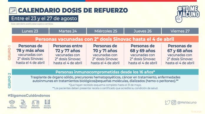 Calendario de vacunación Covid-19 para semana del 23 de agosto: revise quienes se podrán inocular - El Mostrador