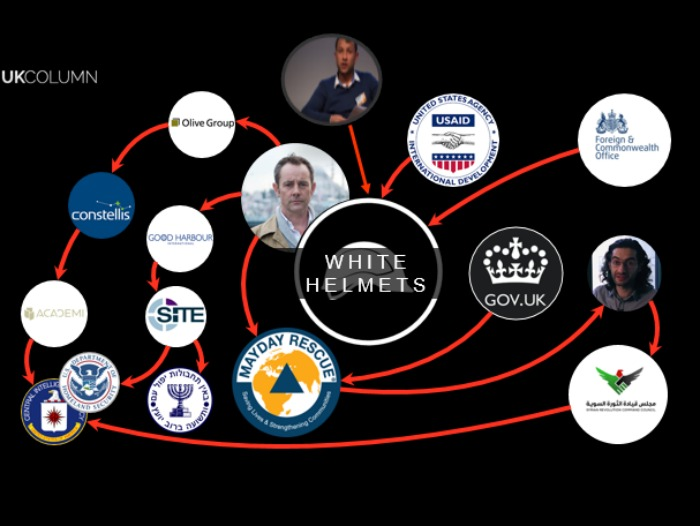 Infographic produced by UK Column for Vanessa Beeley showing the James Le Mesurier & White Helmet's deep state connections.