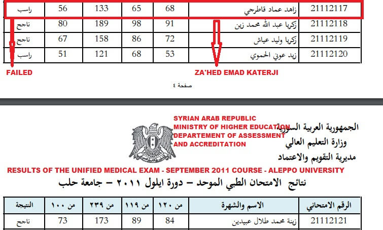 Hamza Al Khatib medical exams