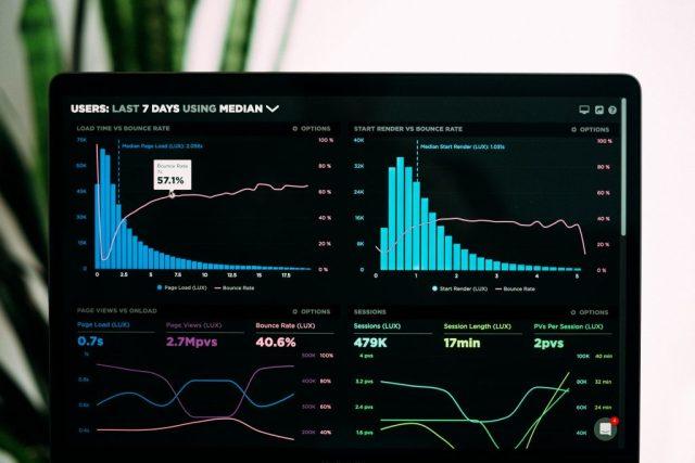 analytics socials