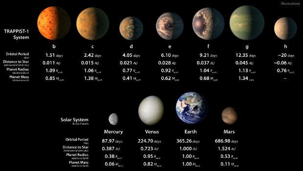 exoplanètes1