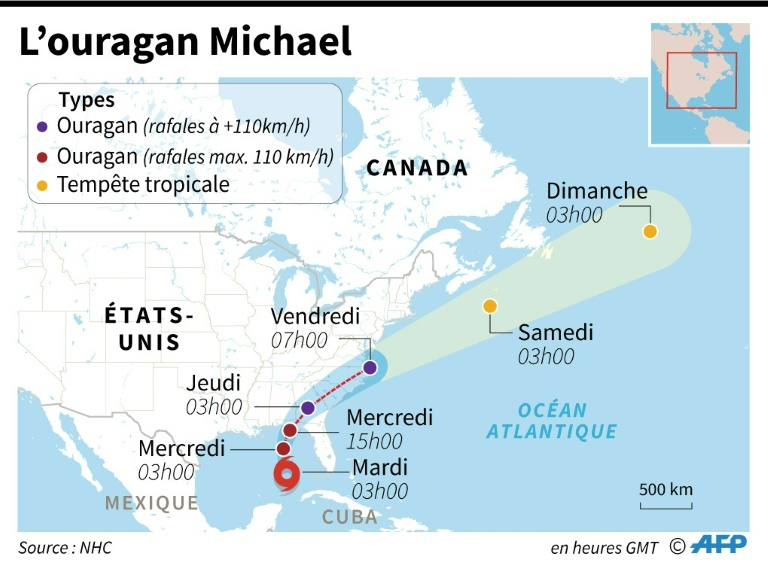 L'ouragan Michael