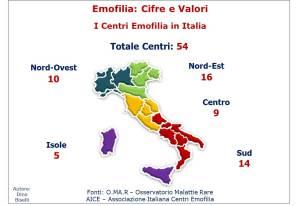 Distribuzione dei centri Emofilia in Italia