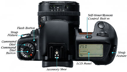 Canon EOS 10s AF  SLR Camera   Index Page maptopview jpg  30k  Loading