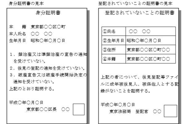管理業者登録 外国籍役員の添付書類 | みらい行政書士事務所