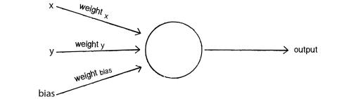 Как работают нейросети 2