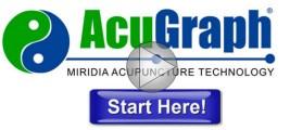 AcuGraph Video demo
