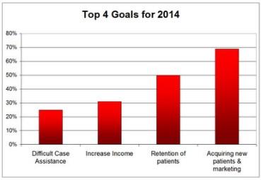 Top 4 Goals 2014 FB