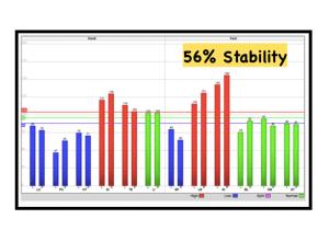 Meridian Energy instability