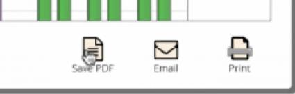 Pdf, email, print