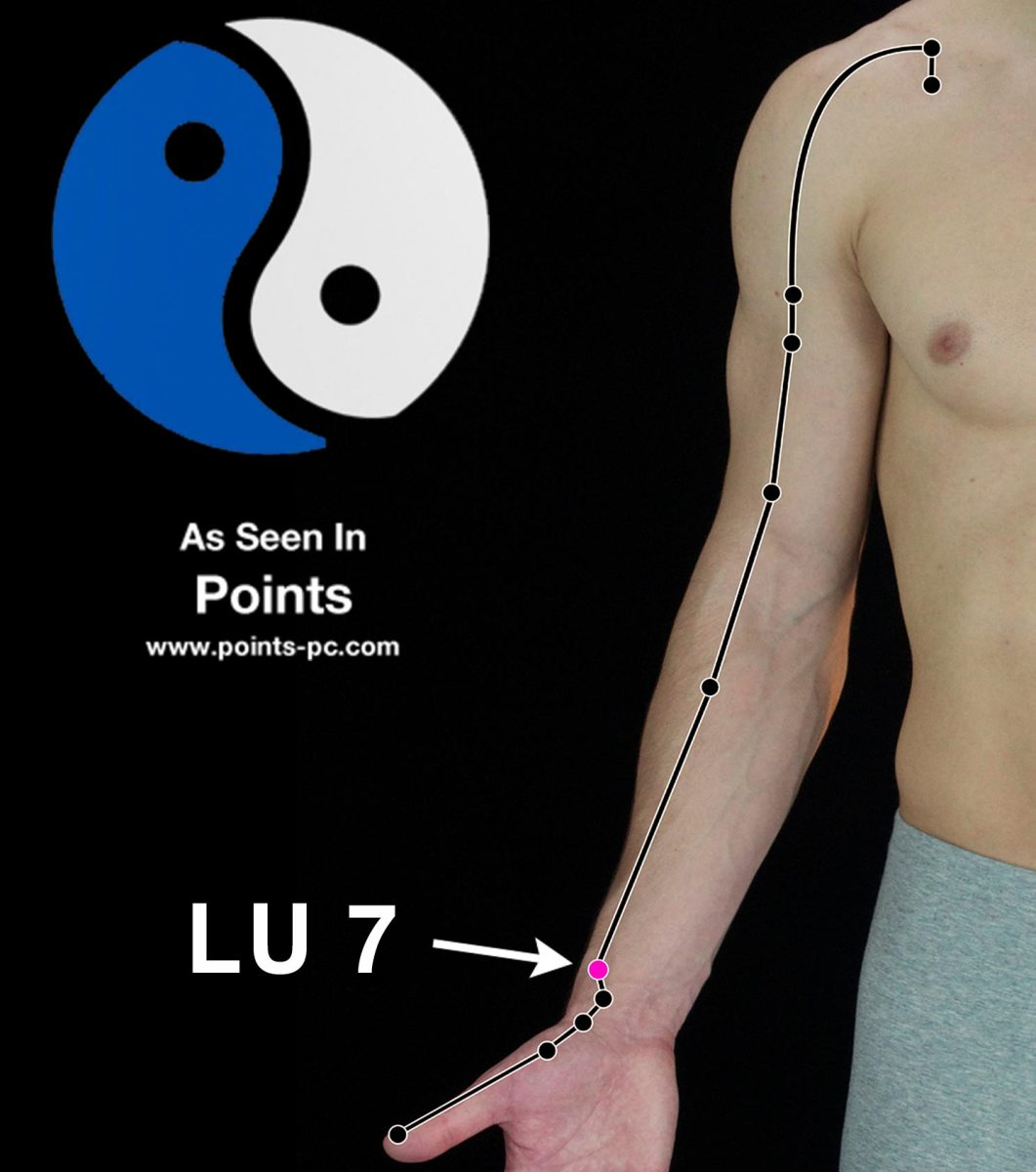 Acupuncture Point: Lung 7