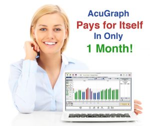 pays AcuGraph