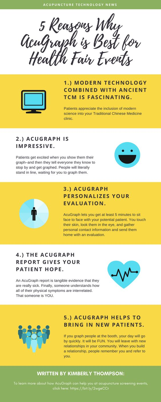 Why AcuGraph Is Best For Health Fair Events
