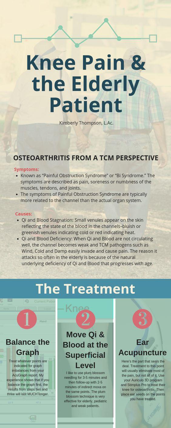 knee pain & elderly patient
