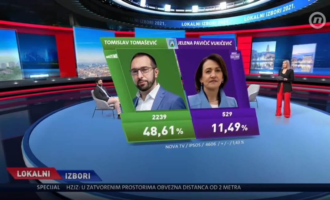 Objavljeni rezultati izlaznih anketa: U četiri velika grada velike borbe za drugi krug