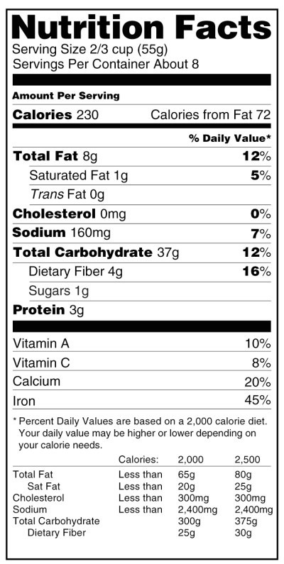 A typical nutritional label