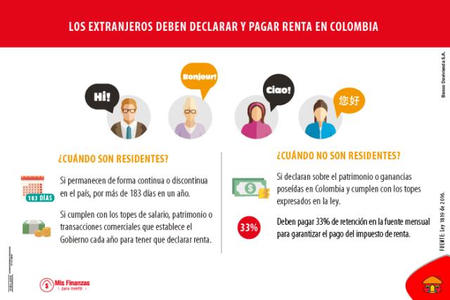 ¿Un extranjero en Colombia está obligado a declarar y pagar renta?