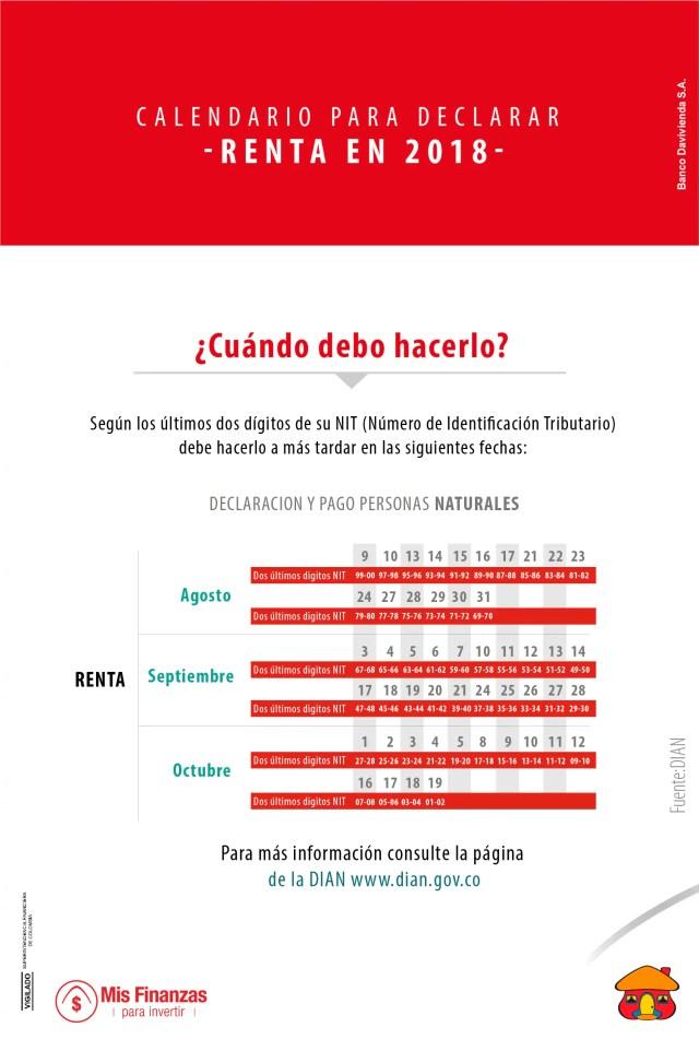 calendario para declarar renta en 2018