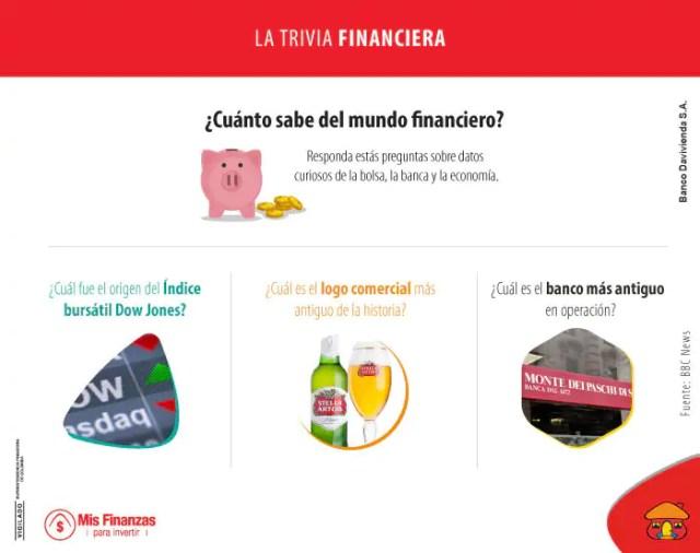 Trivia De Preguntas Y Respuestas Financieras Mis Finanzas Para Invertir