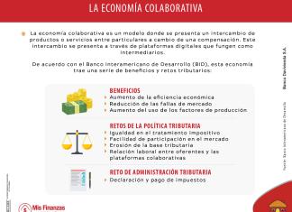 La economía colaborativa, un interesante modelo para generar ingresos