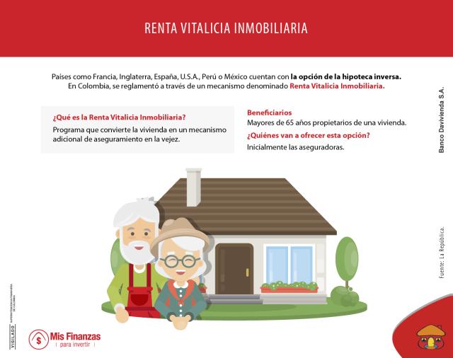 Todo lo que debe saber sobre la Renta Vitalicia Inmobiliaria