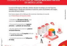 La inversión digital, cada vez más cerca de todos los ciudadanos
