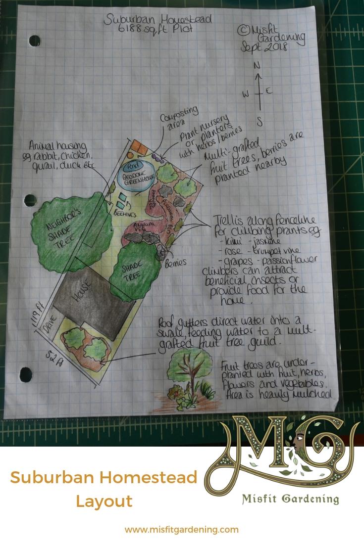 Vorstadthaus-Gestaltungsplan
