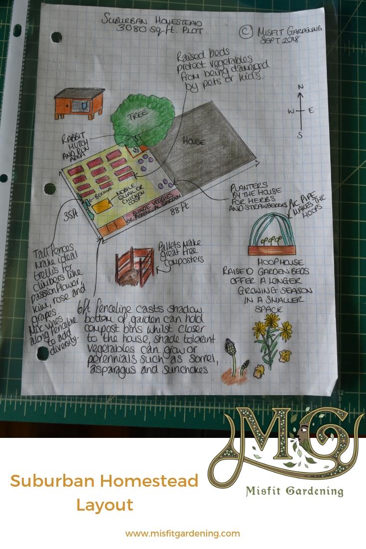Vorstadthaus Gehöft Layout Design