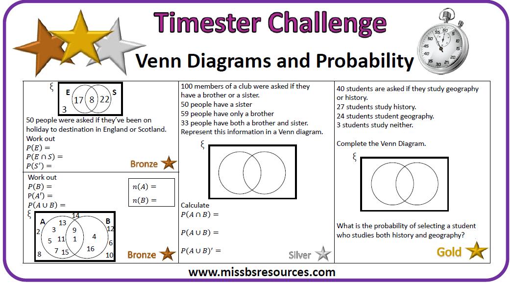 Independent Events Probability Venn