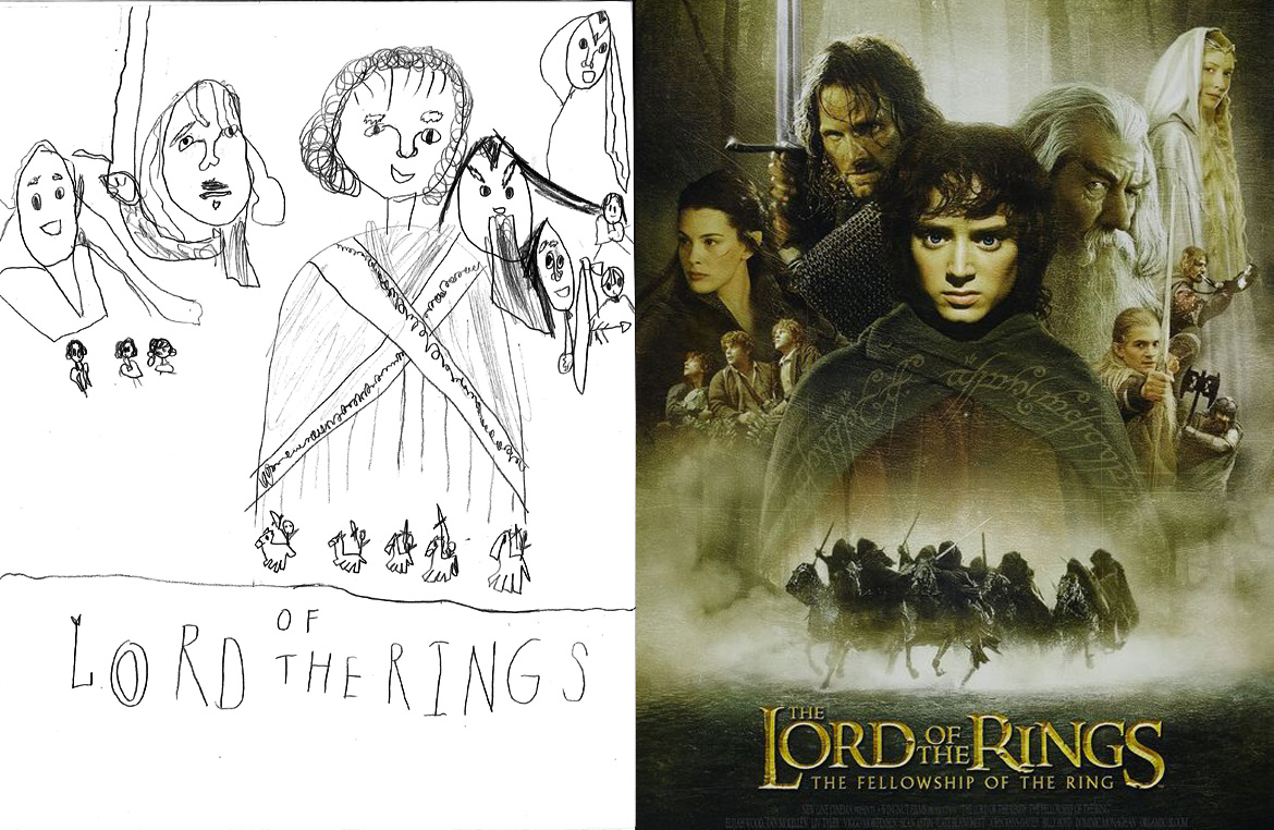 lord of the rings � fellowship of the ring movie poster