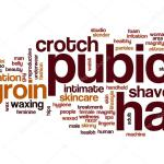word cloud about pubic hair