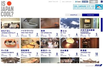 Ranking de Is Japan Cool?