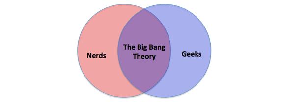Geek Nerd The Big Bang Theory