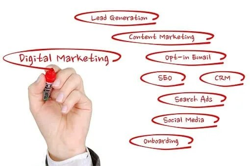 How to make money- digital marketing