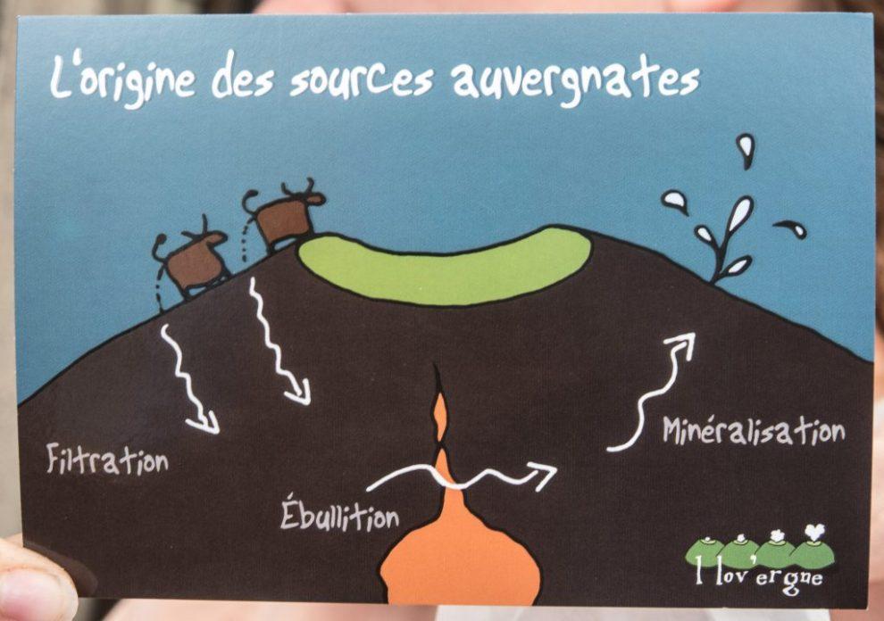 So ist das mit dem Mineralwasser aus der Auvergne