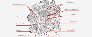Engine | ILLUSTRATED SERVICE & PARTS GUIDE | MITSUBISHI MOTORS
