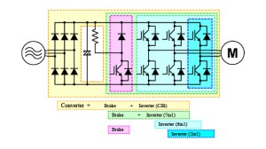 MITSUBISHI ELECTRIC Semiconductors & Devices: Power