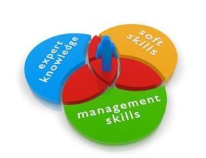 Soft skills sind eine wichtige Kompetenz in moderner Führung