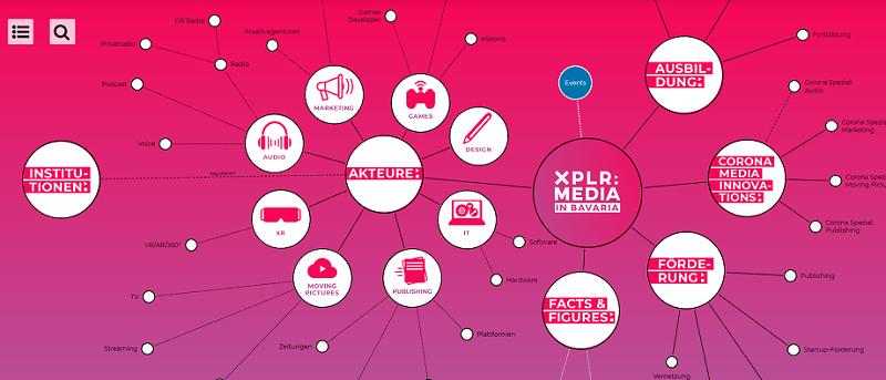 Media Map Bayern Screenshot
