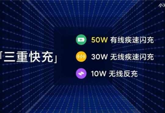 Xiaomi ricarica rapida