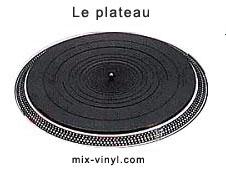 vinyl-mix-plateau