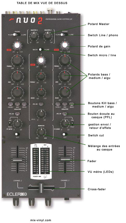 vinyles-mix-table