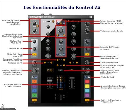 mixer kontrol z2