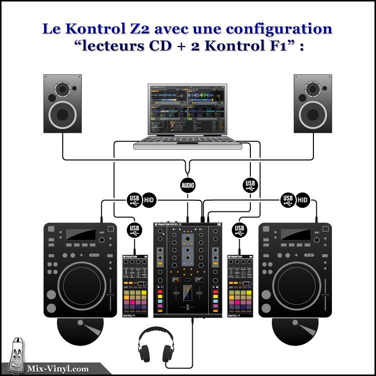 native instrument kontrol z2