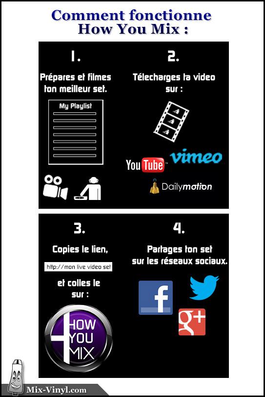 video djing