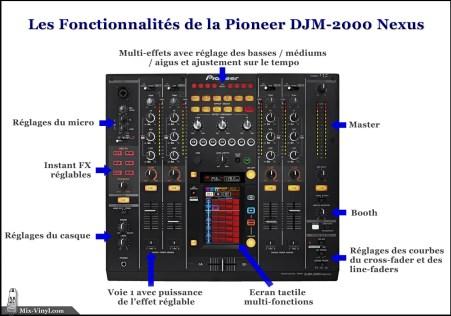pioneer djm-2000 nexus