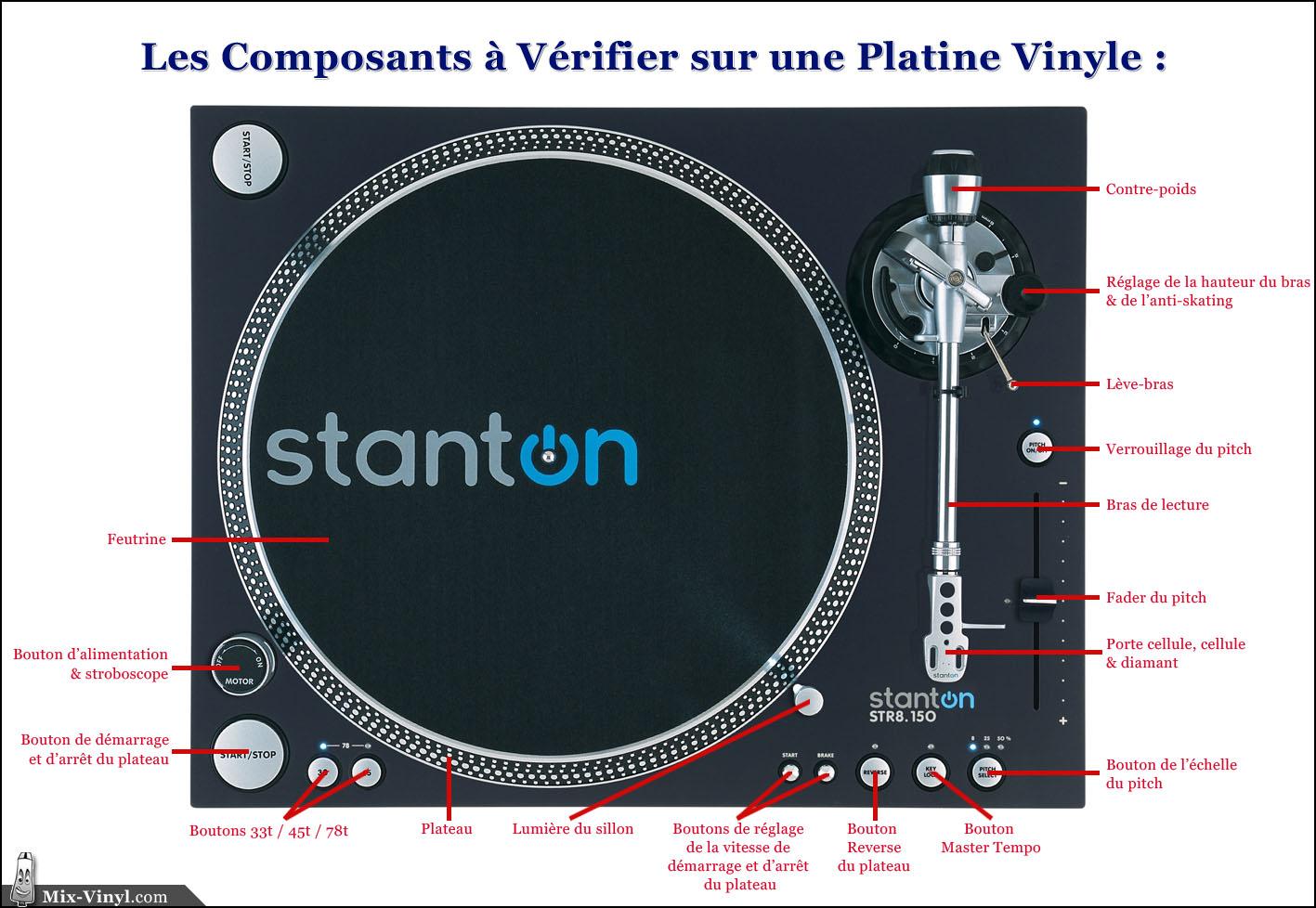 Quelle Marque De Platine Vinyle Choisir n'achetez pas vos platines vinyles d'occasion sans vérifier