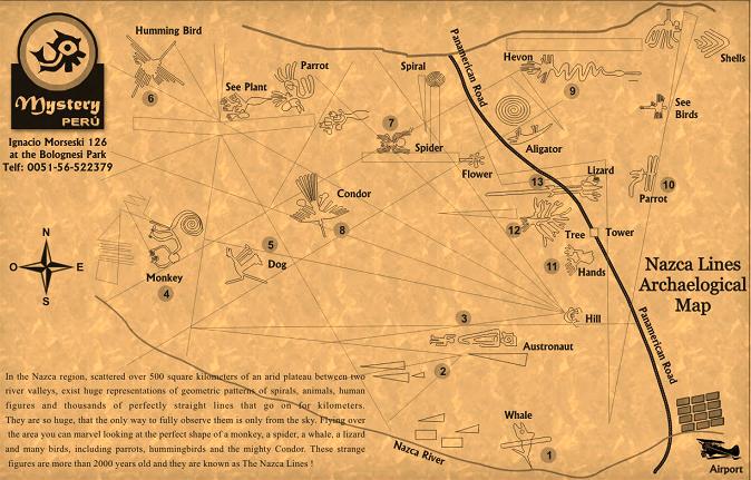 liniile Nazca din peru
